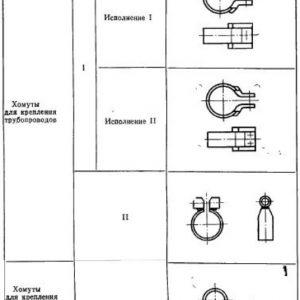 Хомут ТКIII-6-6-2,4-Ст08 ГОСТ 17679-80